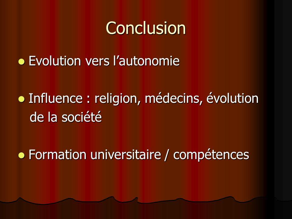 Conclusion Evolution vers lautonomie Evolution vers lautonomie Influence : religion, médecins, évolution Influence : religion, médecins, évolution de la société de la société Formation universitaire / compétences Formation universitaire / compétences