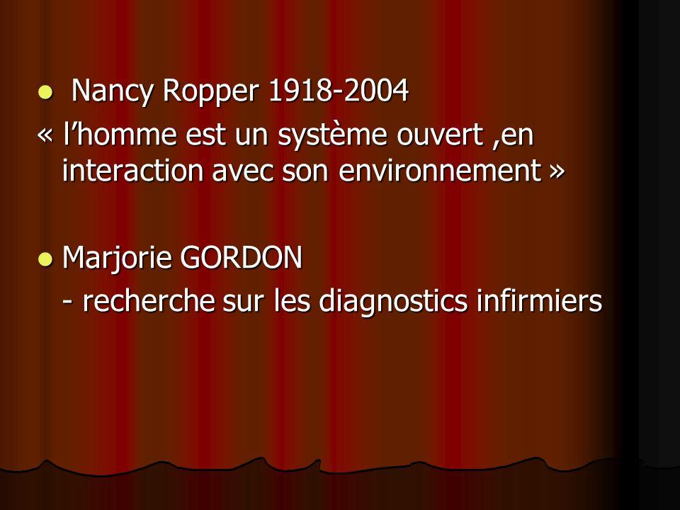 Nancy Ropper 1918-2004 Nancy Ropper 1918-2004 « lhomme est un système ouvert,en interaction avec son environnement » Marjorie GORDON Marjorie GORDON - recherche sur les diagnostics infirmiers