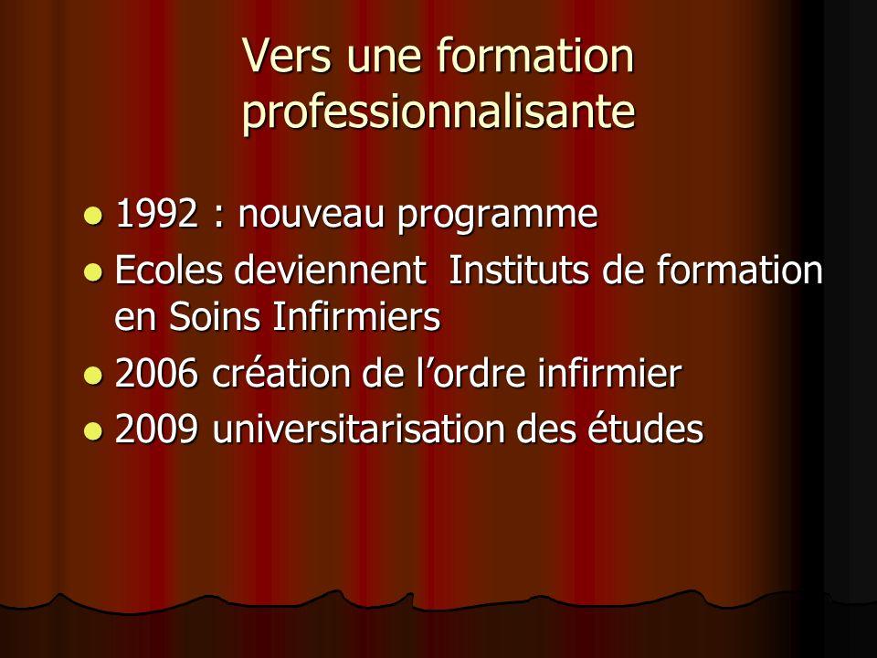 Un diplôme détat 1922 Brevet de capacité professionnelle 1922 Brevet de capacité professionnelle1922 1938 Diplôme dinfirmier hospitalier 1938 Diplôme dinfirmier hospitalier1938 1942 Diplôme dÉtat infirmier.