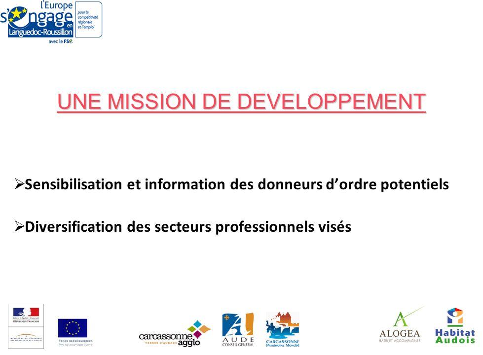 UNE MISSION DE DEVELOPPEMENT Sensibilisation et information des donneurs dordre potentiels Diversification des secteurs professionnels visés
