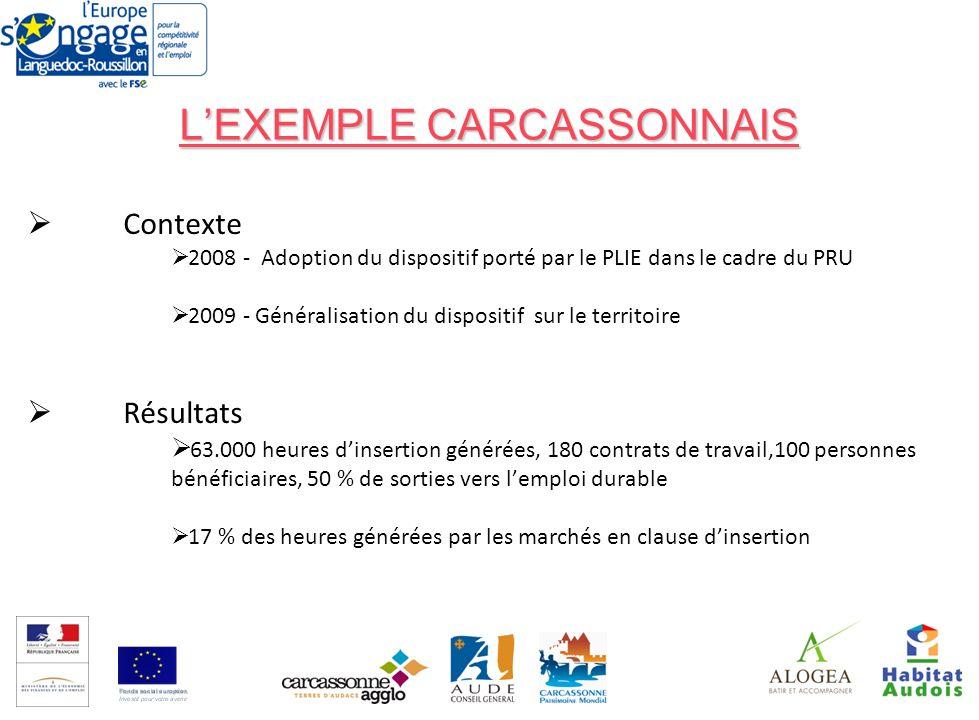 LEXEMPLE CARCASSONNAIS Contexte 2008 - Adoption du dispositif porté par le PLIE dans le cadre du PRU 2009 - Généralisation du dispositif sur le territ