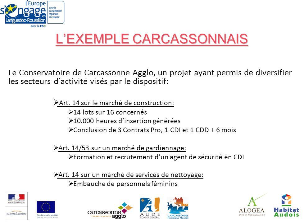 LEXEMPLE CARCASSONNAIS Le Conservatoire de Carcassonne Agglo, un projet ayant permis de diversifier les secteurs dactivité visés par le dispositif: Art.