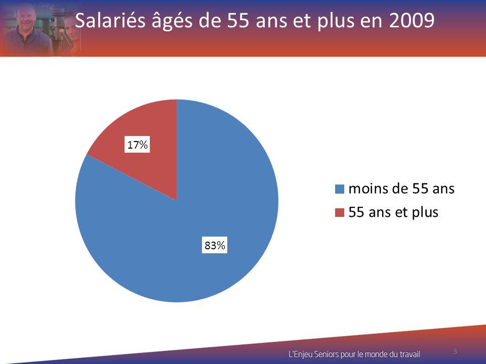 Salariés âgés de 55 ans et plus en 2009 3