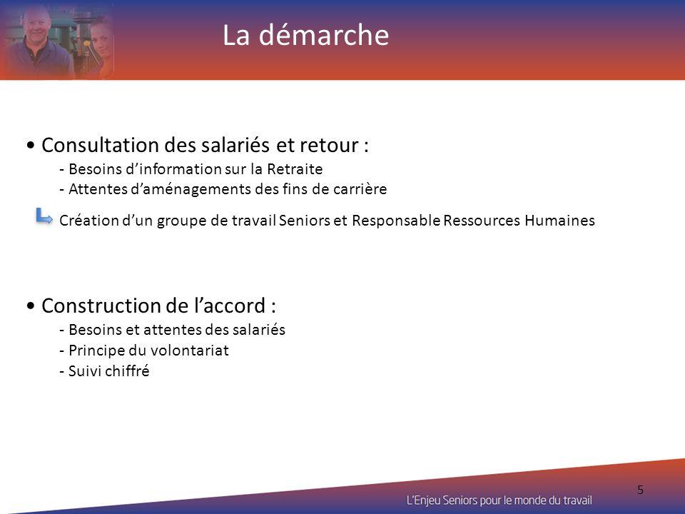 6 Sollicitation par la RRH : pistes daction pour lamélioration des conditions de travail et la prévention des situations de pénibilité.