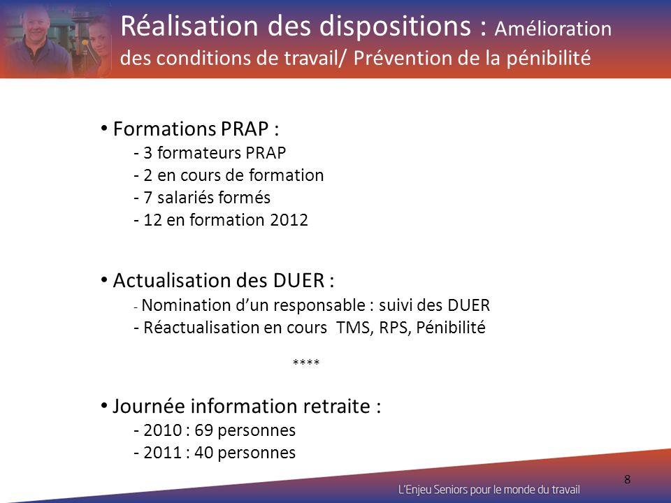 8 Formations PRAP : - 3 formateurs PRAP - 2 en cours de formation - 7 salariés formés - 12 en formation 2012 Actualisation des DUER : - Nomination dun
