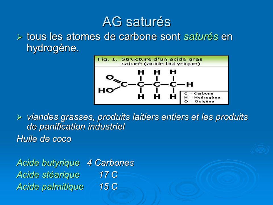 AG saturés tous les atomes de carbone sont saturés en hydrogène. tous les atomes de carbone sont saturés en hydrogène. viandes grasses, produits laiti