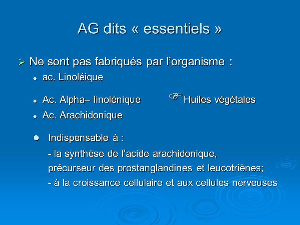 AG dits « essentiels » Ne sont pas fabriqués par lorganisme : Ne sont pas fabriqués par lorganisme : ac. Linoléique ac. Linoléique Ac. Alpha– linoléni