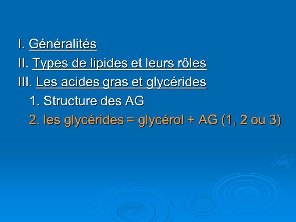 I. Généralités II. Types de lipides et leurs rôles III. Les acides gras et glycérides 1. Structure des AG 2. les glycérides = glycérol + AG (1, 2 ou 3