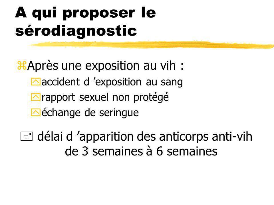 A qui proposer le sérodiagnostic zsignes cliniques primo-infection zsignes cliniques compatibles avec une forme mineure de linfection par le vih zsignes cliniques dune affection opportuniste
