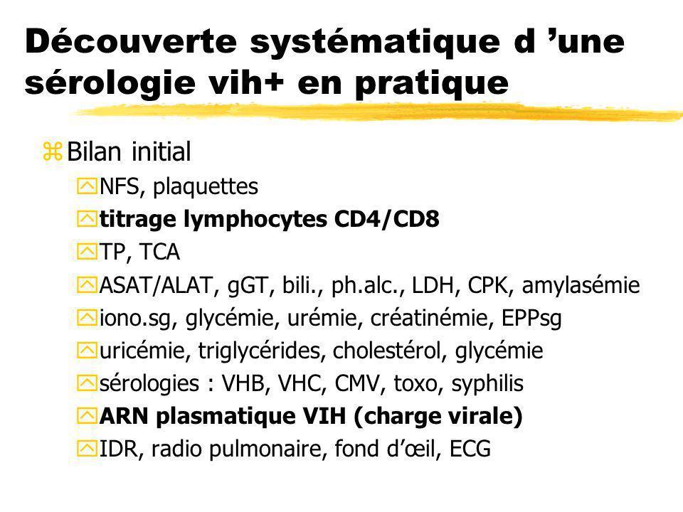 Découverte systématique d une sérologie vih+ en pratique z4ème consultation: J14 yévaluation immunovirologique ytaux de lymphocytes CD4 : si < 350 /mm 3 ycharge virale vih : si > 100 000 /ml yprescription contrôle à 1 moisindication ARV .