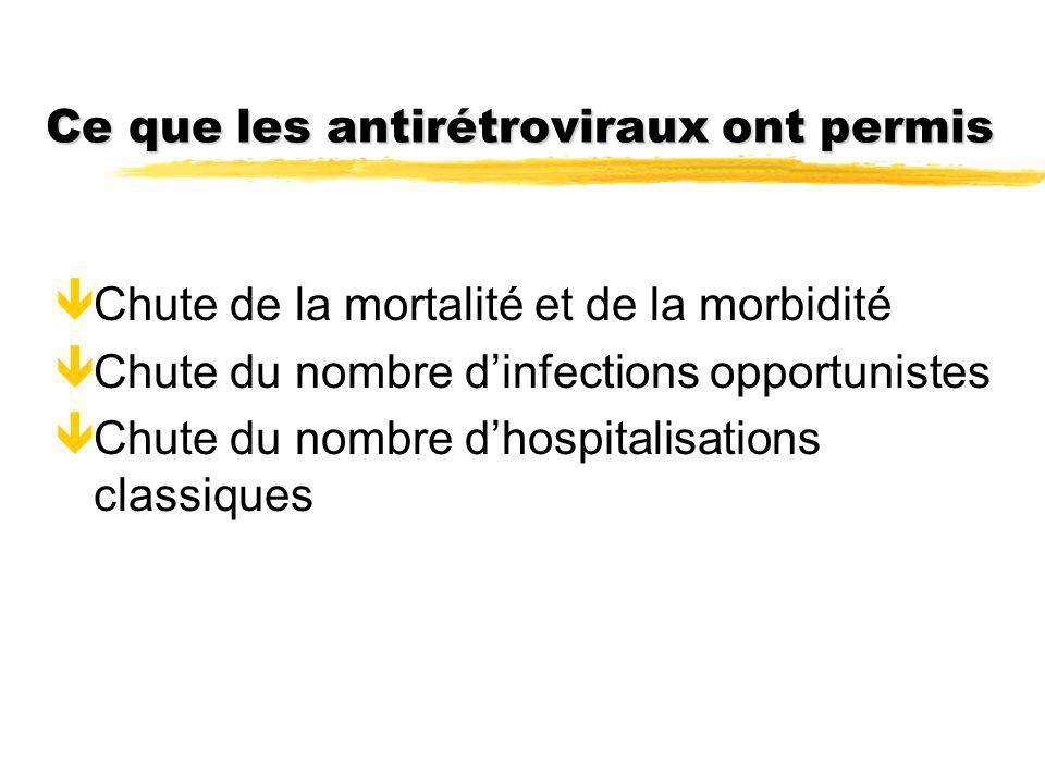 Ce que les antirétroviraux ont permis êChute de la mortalité et de la morbidité êChute du nombre dinfections opportunistes êChute du nombre dhospitali