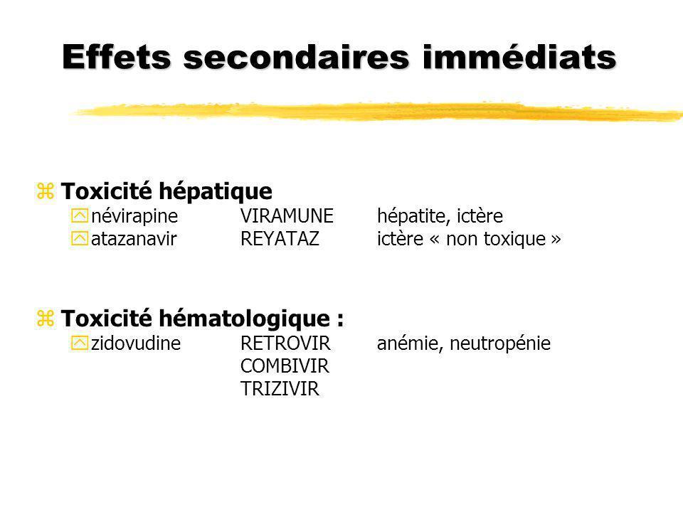 Effets secondaires immédiats zToxicité rénale yindinavir CRIXIVANlithiase rénale boissons yténofovirVIREADtubulopathie + insuf.rénale zIntolérance digestive yanti-protéases VIRACEPTdiarrhée NORVIR CRIXIVAN KALETRA zToxicité neuro-psychiatrique yefavirenz SUSTIVAtroubles neuro-sensoriels dépression
