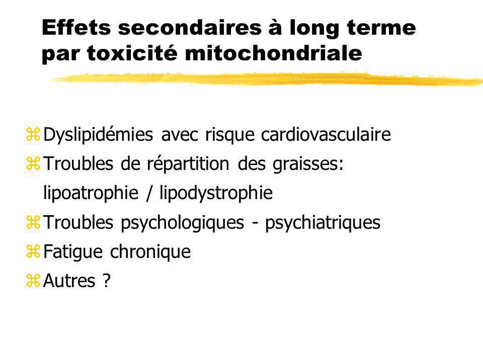 Pathologies associées à une toxicité mitochondriale au cours de linfection par le VIH musculairesmyopathies RETROVIR cardiomyopathie z neurologiquespolynévritesZERIT, VIDEX, HIVID z hépatiques stéatose RETROVIR, VIDEX, HIVID z pancréatiquespancréatite ZERIT, VIDEX