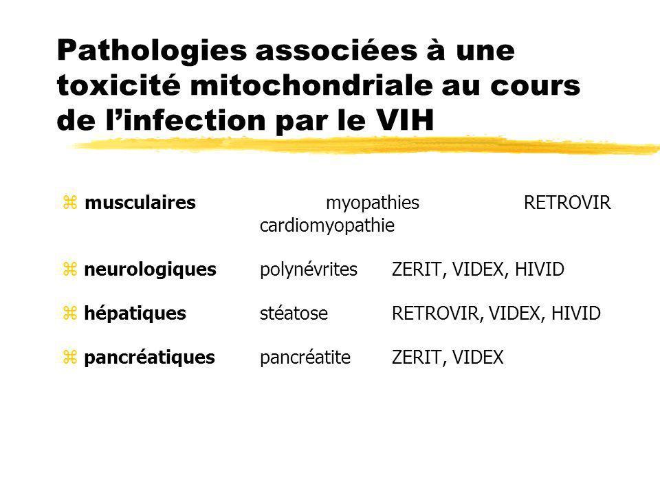 Pathologies associées à une toxicité mitochondriale au cours de linfection par le VIH zmétaboliques acidoses lactiques ZERIT, VIDEX, HIVID dyslipidémies IP sauf REYATAZ, TELZIR lipodystrophies IP > INNRTI z toxicité médullaireRETROVIR, ZERIT, anémie, neutropénieVIDEX, HIVID z néphropathiesVIREAD, CRIXIVAN