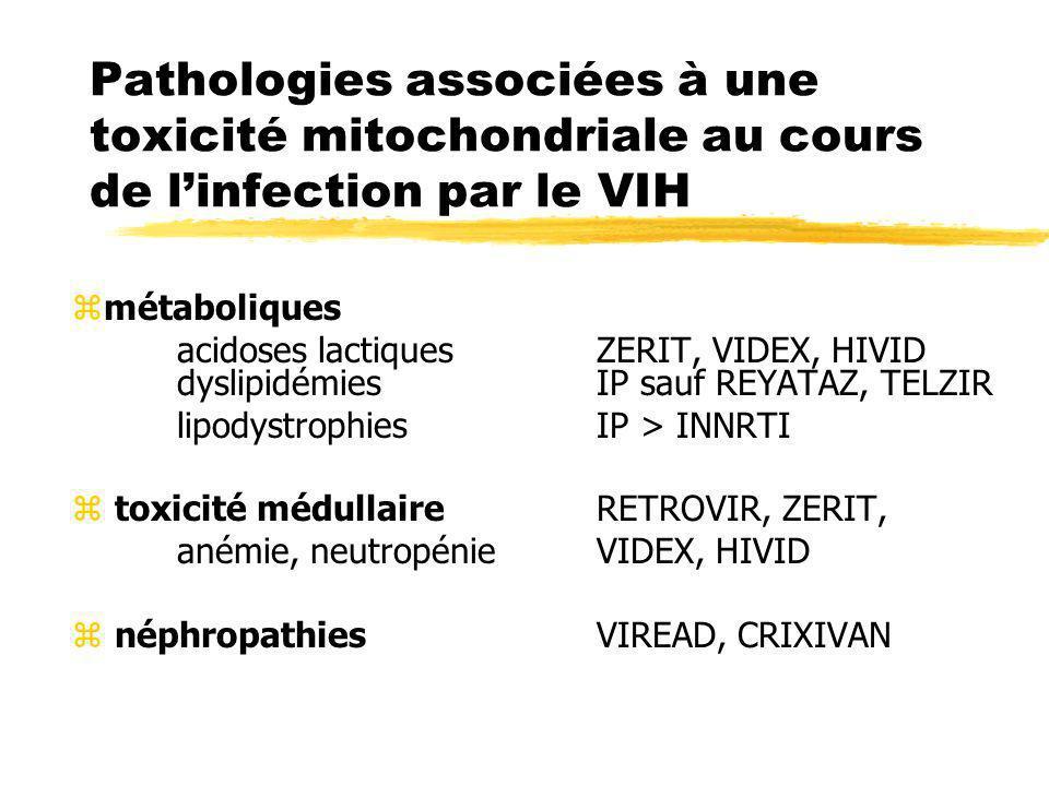Pathologies associées à une toxicité mitochondriale au cours de linfection par le VIH zmétaboliques acidoses lactiques ZERIT, VIDEX, HIVID dyslipidémi