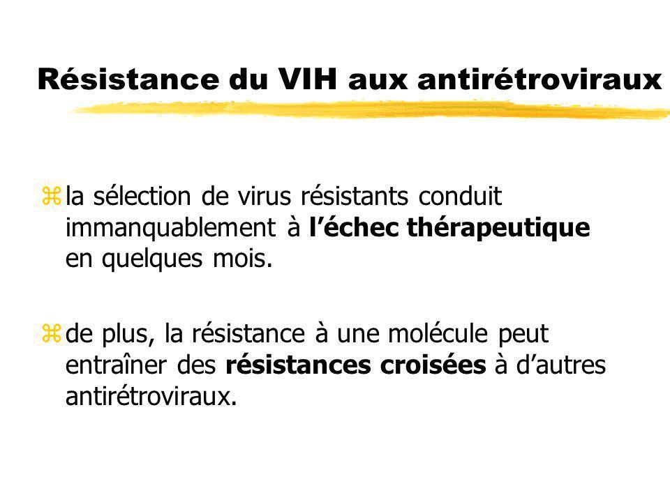 Résistance du VIH aux antirétroviraux zla sélection de virus résistants conduit immanquablement à léchec thérapeutique en quelques mois. zde plus, la