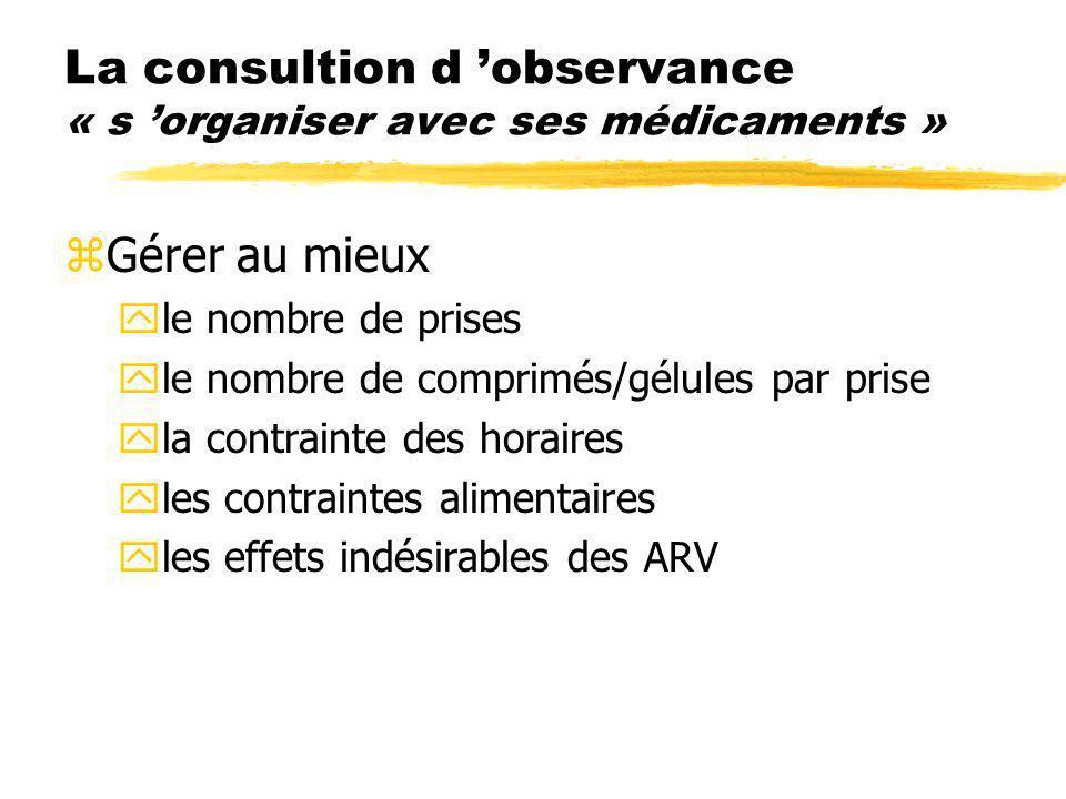 La consultion d observance « s organiser avec ses médicaments » zGérer au mieux yle nombre de prises yle nombre de comprimés/gélules par prise yla con