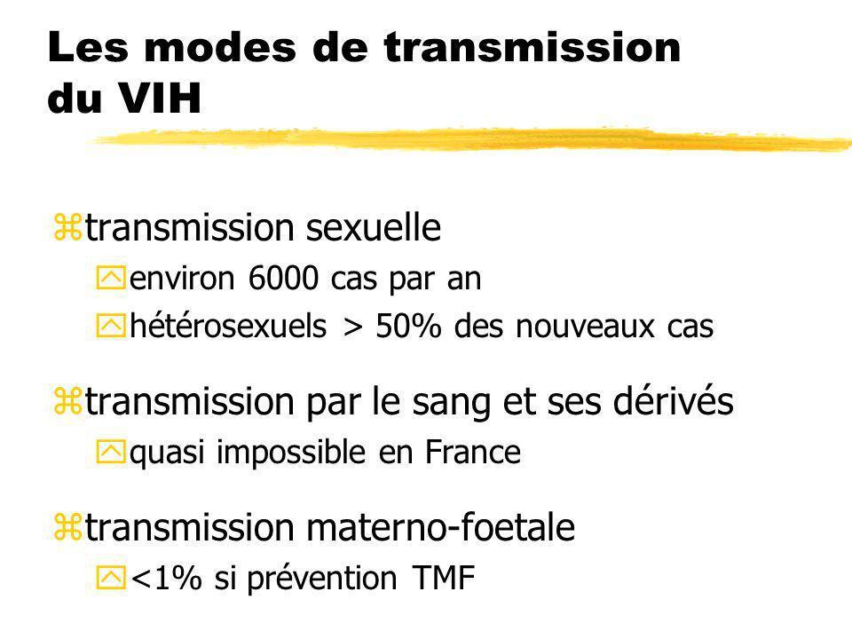Les modes de transmission du VIH ztransmission sexuelle yenviron 6000 cas par an yhétérosexuels > 50% des nouveaux cas ztransmission par le sang et se
