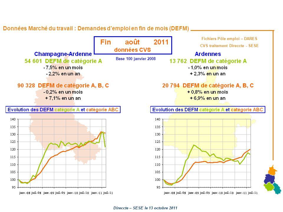 Données Marché du travail : Demandes demploi en fin de mois (DEFM) Base 100 janvier 2008 Fichiers Pôle emploi – DARES CVS traitement Direccte - SESE