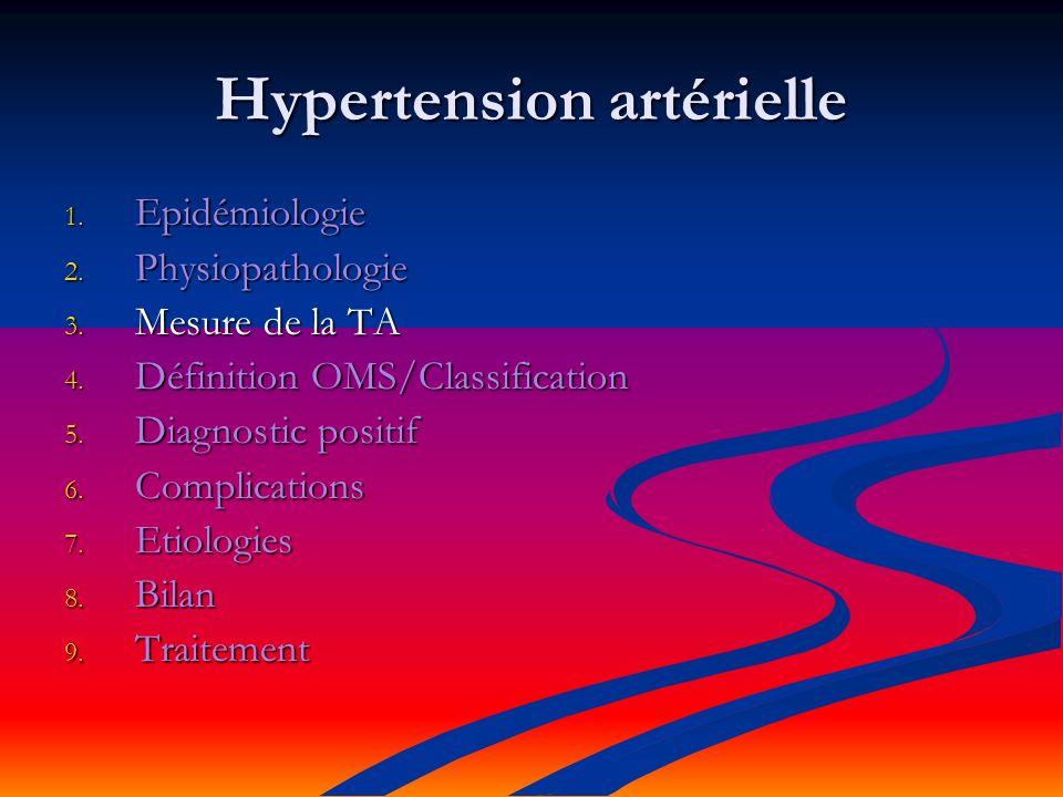 Hypertension artérielle 1.Epidémiologie 2. Physiopathologie 3.