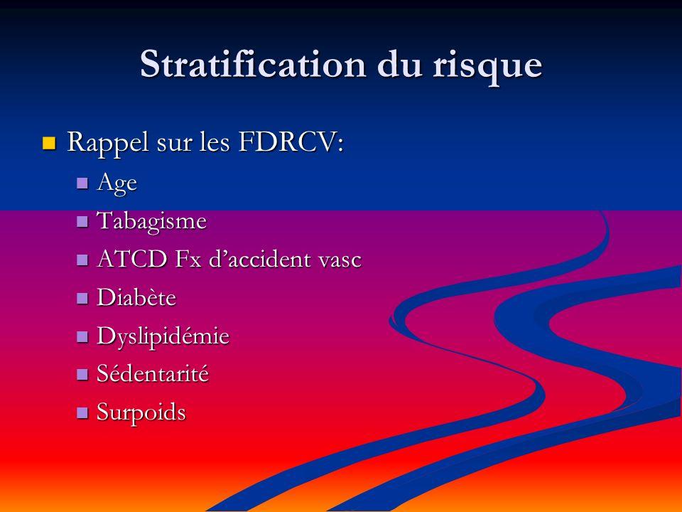 Stratification du risque Rappel sur les FDRCV: Rappel sur les FDRCV: Age Age Tabagisme Tabagisme ATCD Fx daccident vasc ATCD Fx daccident vasc Diabète Diabète Dyslipidémie Dyslipidémie Sédentarité Sédentarité Surpoids Surpoids