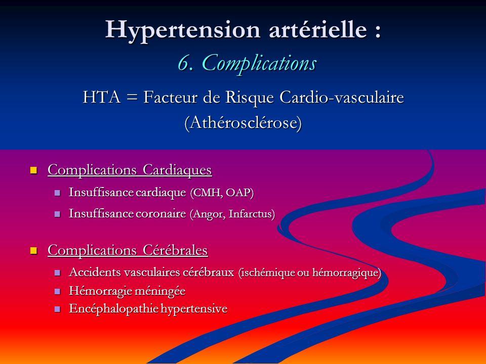 Hypertension artérielle : 6.