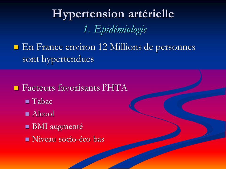 Hypertension artérielle : 5.