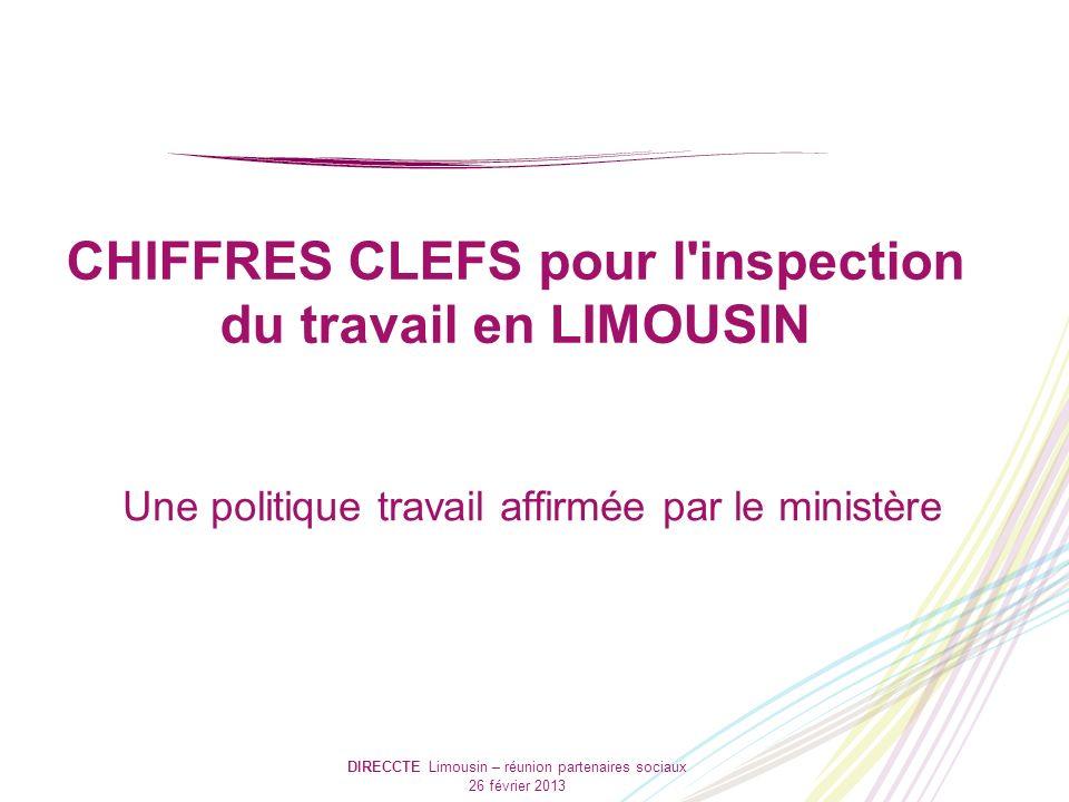 DIRECCTE Limousin – réunion partenaires sociaux 26 février 2013 CHIFFRES CLEFS pour l inspection du travail en LIMOUSIN Une politique travail affirmée par le ministère