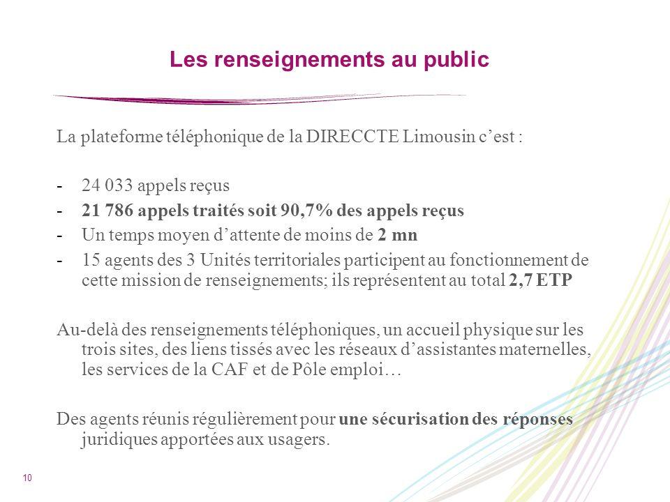 10 Les renseignements au public La plateforme téléphonique de la DIRECCTE Limousin cest : -24 033 appels reçus -21 786 appels traités soit 90,7% des a