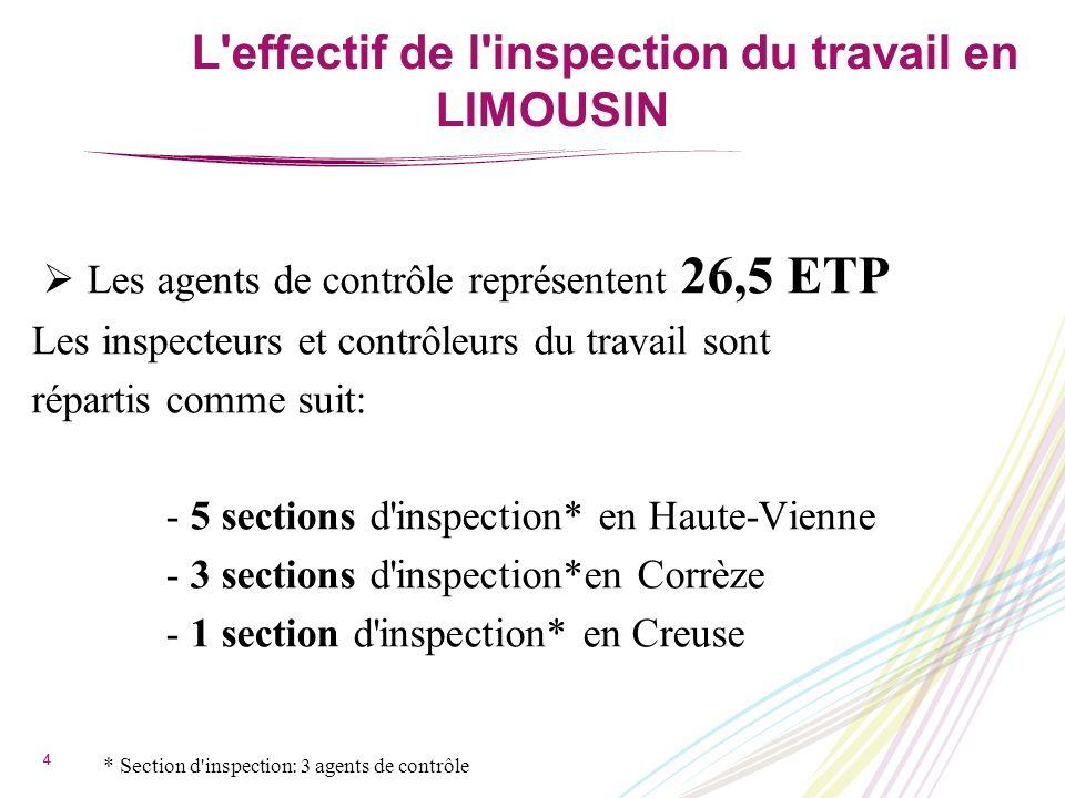 44 L effectif de l inspection du travail en LIMOUSIN Les agents de contrôle représentent 26,5 ETP Les inspecteurs et contrôleurs du travail sont répartis comme suit: - 5 sections d inspection* en Haute-Vienne - 3 sections d inspection*en Corrèze - 1 section d inspection* en Creuse * Sect ion d inspection: 3 agents de contrôle