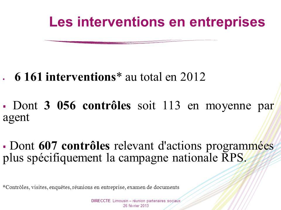 DIRECCTE Limousin – réunion partenaires sociaux 26 février 2013 6 161 interventions* au total en 2012 Dont 3 056 contrôles soit 113 en moyenne par agent Dont 607 contrôles relevant d actions programmées plus spécifiquement la campagne nationale RPS.