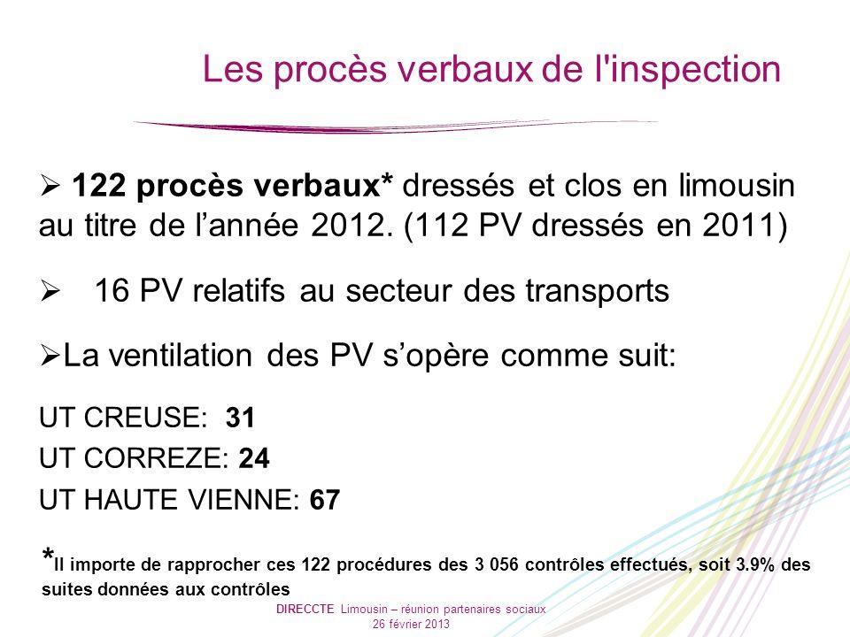 DIRECCTE Limousin – réunion partenaires sociaux 26 février 2013 Les procès verbaux de l inspection 122 procès verbaux* dressés et clos en limousin au titre de lannée 2012.