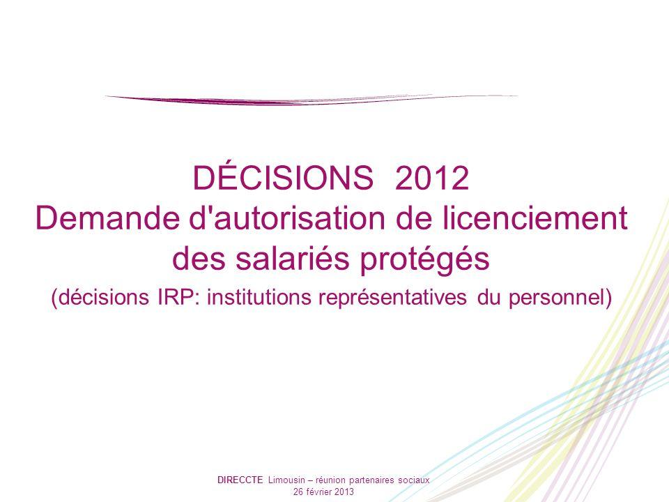 DIRECCTE Limousin – réunion partenaires sociaux 26 février 2013 DÉCISIONS 2012 Demande d autorisation de licenciement des salariés protégés (décisions IRP: institutions représentatives du personnel)