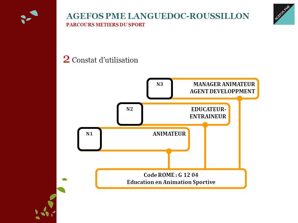 AGEFOS PME LANGUEDOC-ROUSSILLON Plan de formation pour un recrutement d un Emploi d Avenir au sein d une association sportive Formation(s) qualifiante(s) BP JEPS Pack Intégration + CQP N1 N2 Pack intégration suivant les besoins et spécificités de l association.