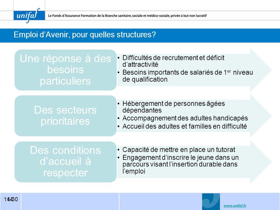 www.unifaf.fr 15/30 Emploi dAvenir, pour quels métiers.