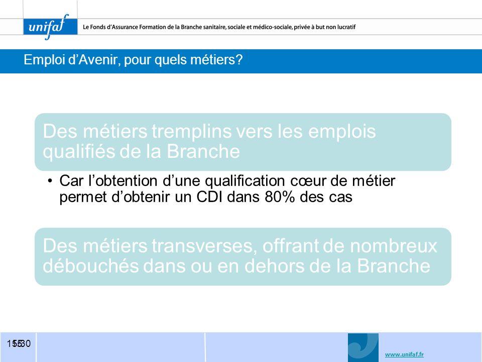 www.unifaf.fr 16/30 Emploi dAvenir, pour quels métiers.