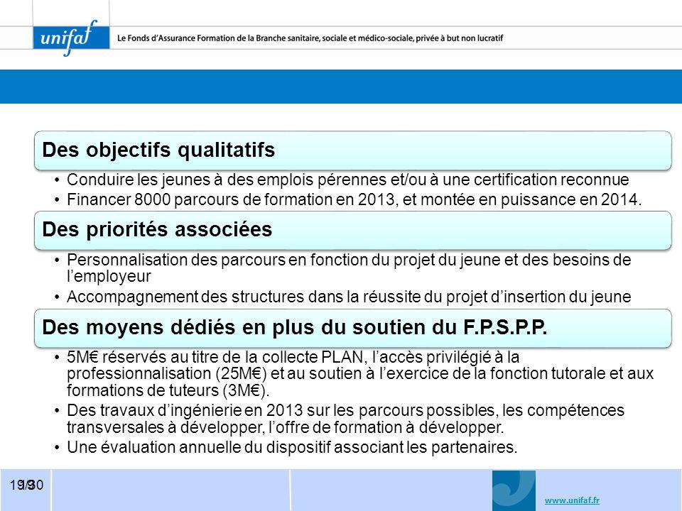 www.unifaf.fr 20/30 Financement de 100% des frais pédagogiques de toutes les formations et dans certains cas de de la rémunération.