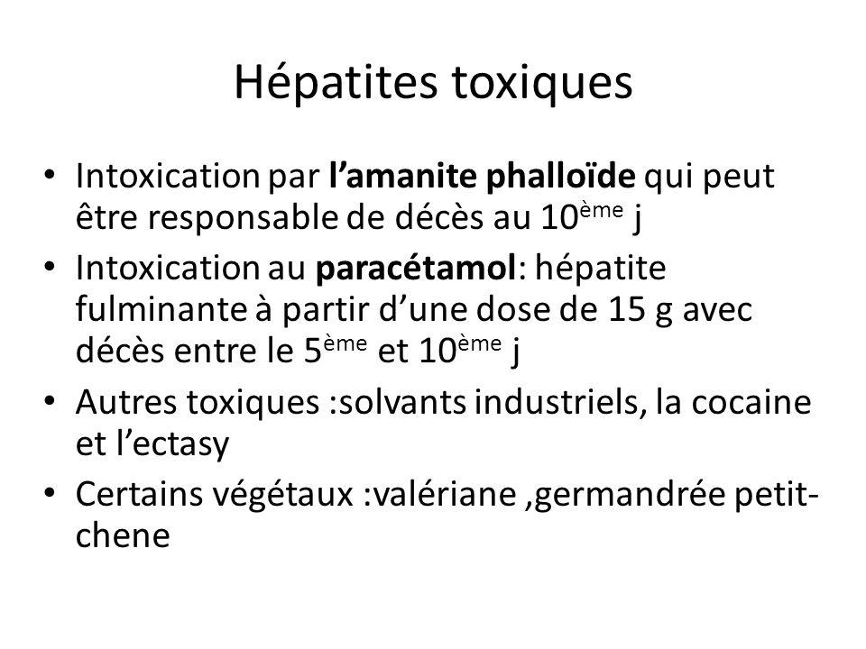 Hépatites toxiques Intoxication par lamanite phalloïde qui peut être responsable de décès au 10 ème j Intoxication au paracétamol: hépatite fulminante