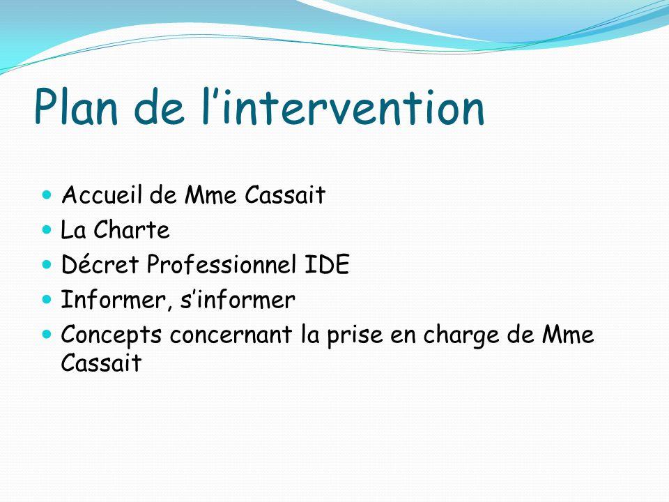 Plan de lintervention Accueil de Mme Cassait La Charte Décret Professionnel IDE Informer, sinformer Concepts concernant la prise en charge de Mme Cassait