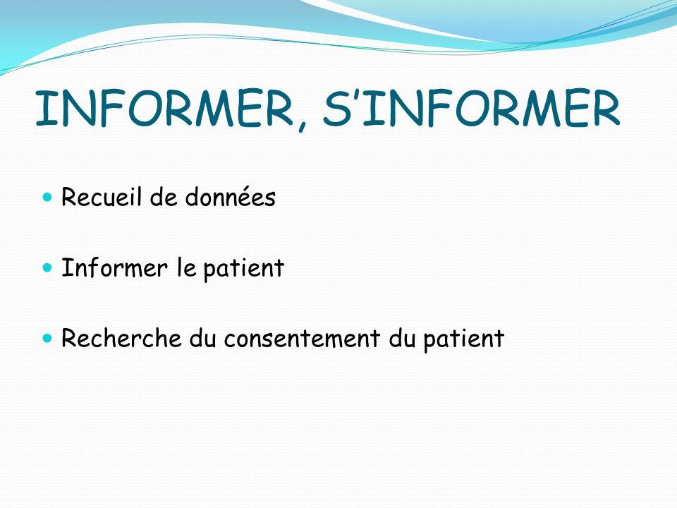 INFORMER, SINFORMER Recueil de données Informer le patient Recherche du consentement du patient