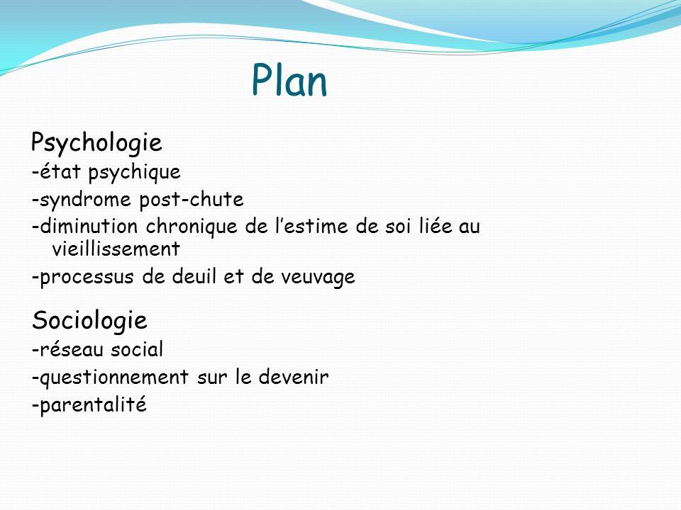 Psychologie - État psychique Dépression .Sentiment dinutilité .