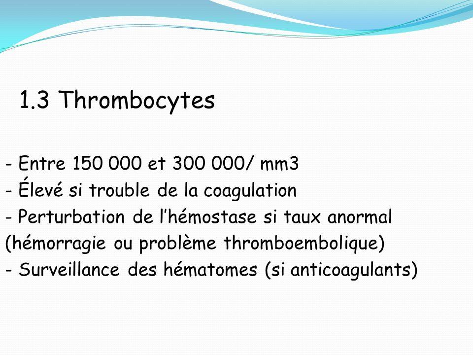 1.3 Thrombocytes - Entre 150 000 et 300 000/ mm3 - Élevé si trouble de la coagulation - Perturbation de lhémostase si taux anormal (hémorragie ou problème thromboembolique) - Surveillance des hématomes (si anticoagulants)