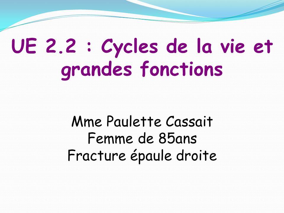 UE 2.2 : Cycles de la vie et grandes fonctions Mme Paulette Cassait Femme de 85ans Fracture épaule droite
