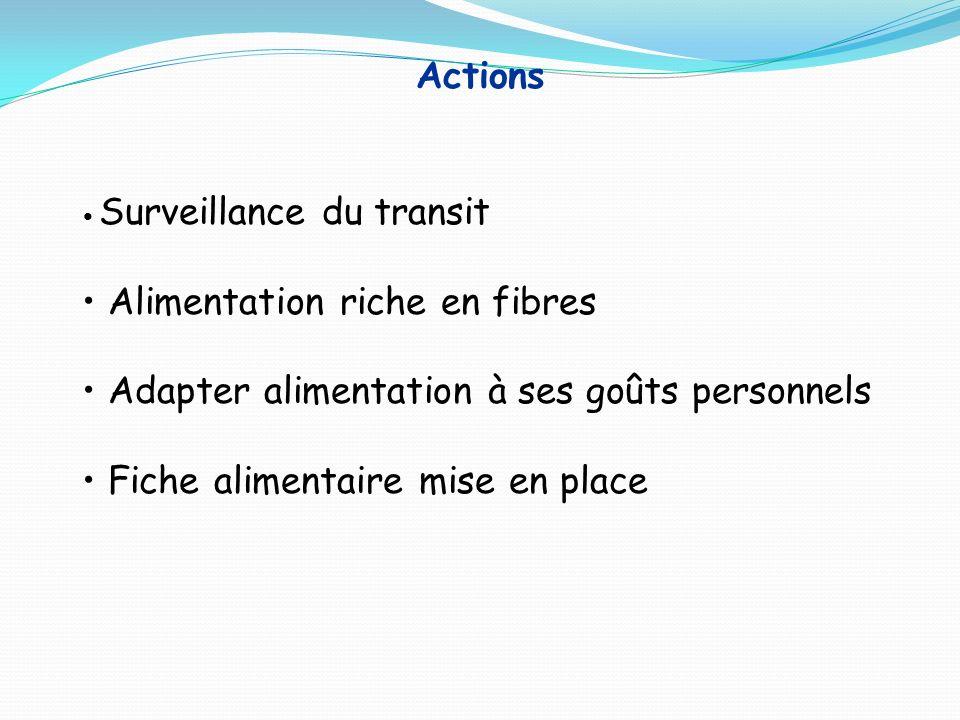Actions Surveillance du transit Alimentation riche en fibres Adapter alimentation à ses goûts personnels Fiche alimentaire mise en place
