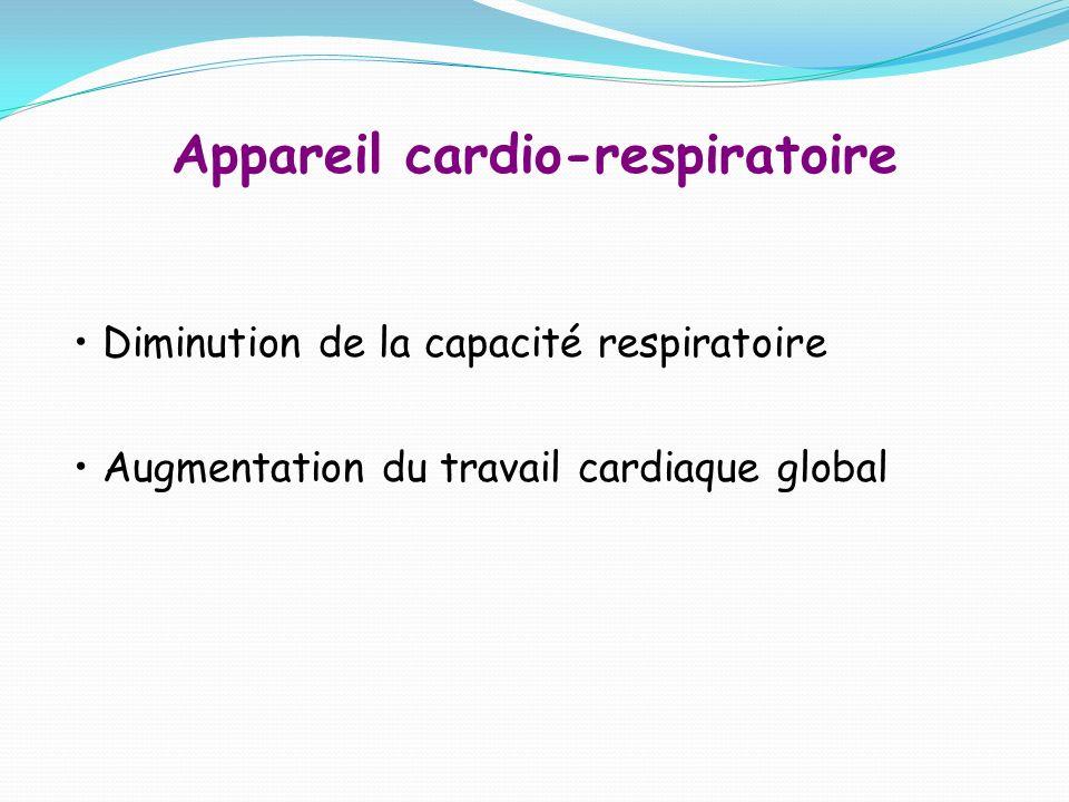 Appareil cardio-respiratoire Diminution de la capacité respiratoire Augmentation du travail cardiaque global