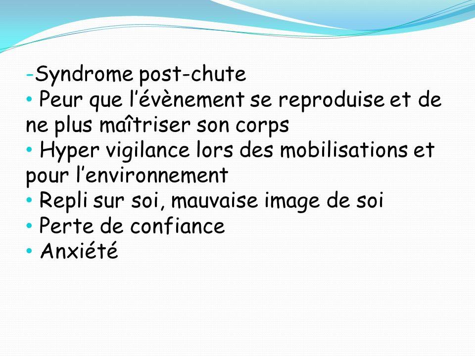 PLAN Toilette Habillage / déshabillage Mobilisation / installation Repas Prévention / éducation