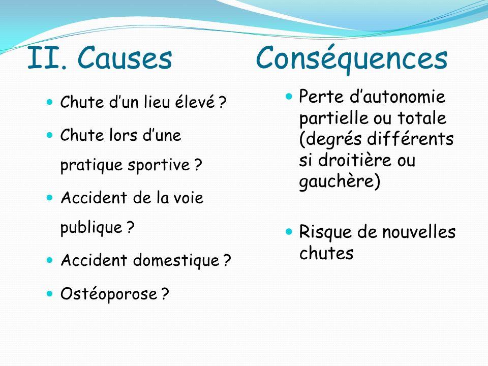II.Causes Conséquences Chute dun lieu élevé . Chute lors dune pratique sportive .