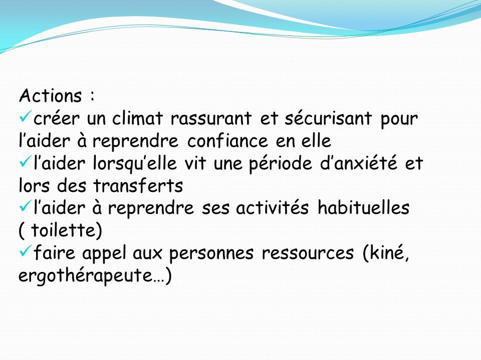 3.De lenvironnement Bionettoyage quotidien de la chambre Respect du circuit propre/sale du linge Respect du circuit des déchets