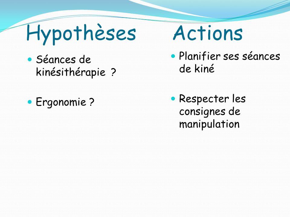 Hypothèses Actions Séances de kinésithérapie .Ergonomie .