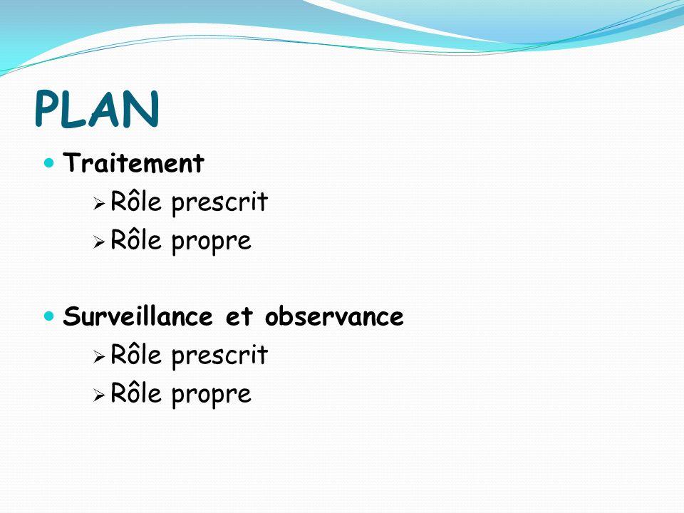 PLAN Traitement Rôle prescrit Rôle propre Surveillance et observance Rôle prescrit Rôle propre